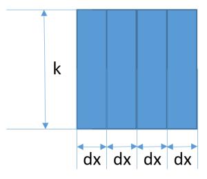 integral-square